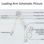 Loading arm schematic picture